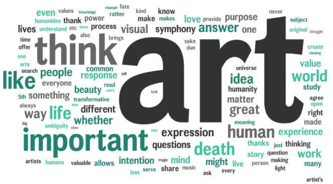 Big Question word cloud