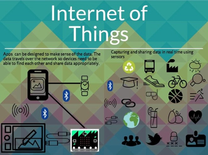 The Micro:bit and the Internet of Things